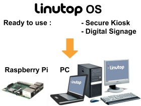 Linutop OS: Download - Internet Kiosk - Digital Signage - Raspberry Pi